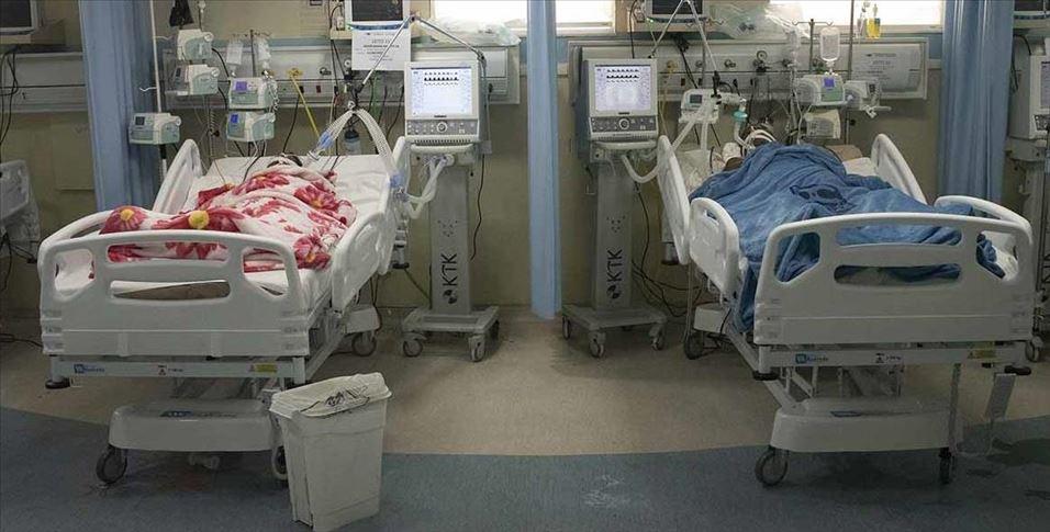 Covid-19 Incidencia en Hospitales