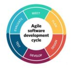 agile-software-development