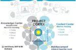 Project-Cortex-Brain-1