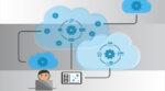 Automatización en la Nube