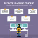 business_analytics-deep_learning