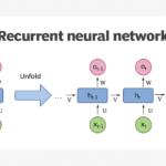enterpriseai-recurrent_neural_network-f